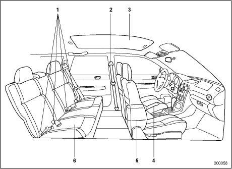 Внутренние элементы автомобиля