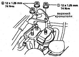Установка двигателей автомобилей HONDA CIVIC (civichonda-3.jpg)