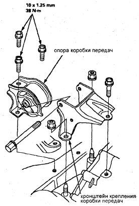 Установка двигателей автомобилей HONDA CIVIC (civichonda-4.jpg)