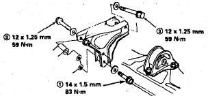 Установка двигателей автомобилей HONDA CIVIC (civichonda-5.jpg)