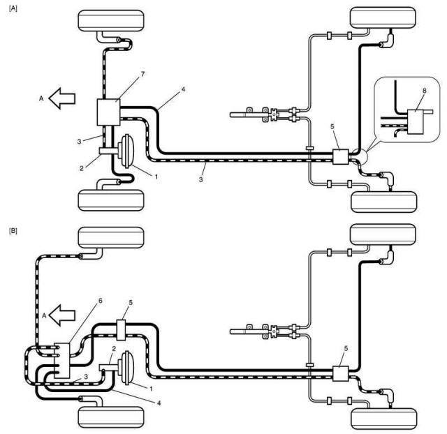 Тормозная система Suzuki Liana