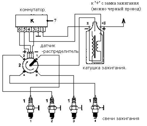Установка зажигания с ВАЗ-2108